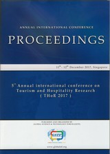 The Impact of Microbreweries on Travel in the Czech Republic, PROCEEDINGS